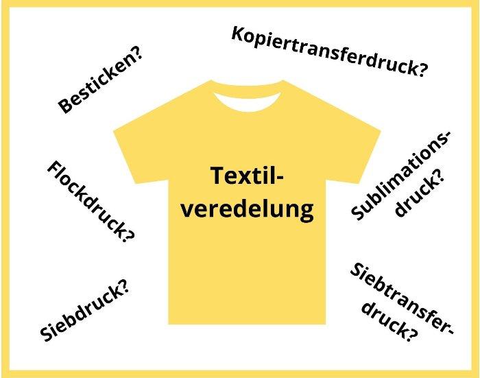 Ratgeber Textilveredelung
